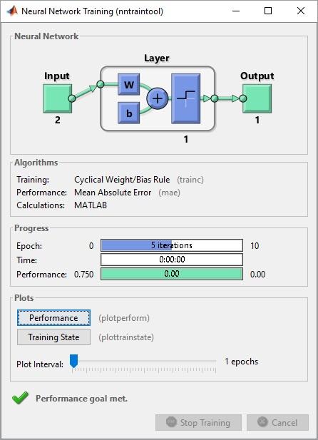 Pengenalan logika AND | Pemrograman Matlab