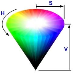 hsv colorspace
