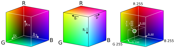 RGB_color_cube.svg