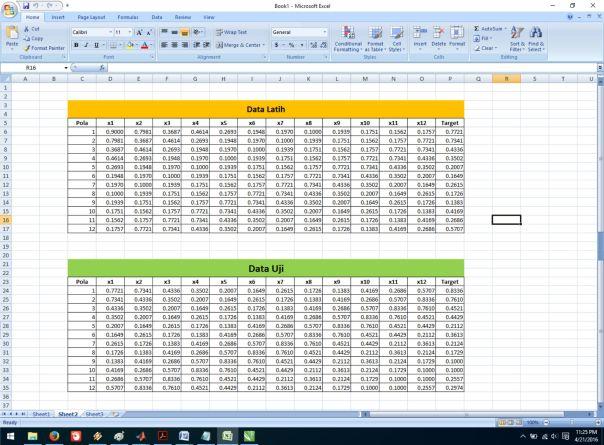 data latih dan data uji