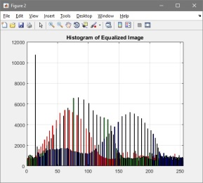 Histogram_equalized