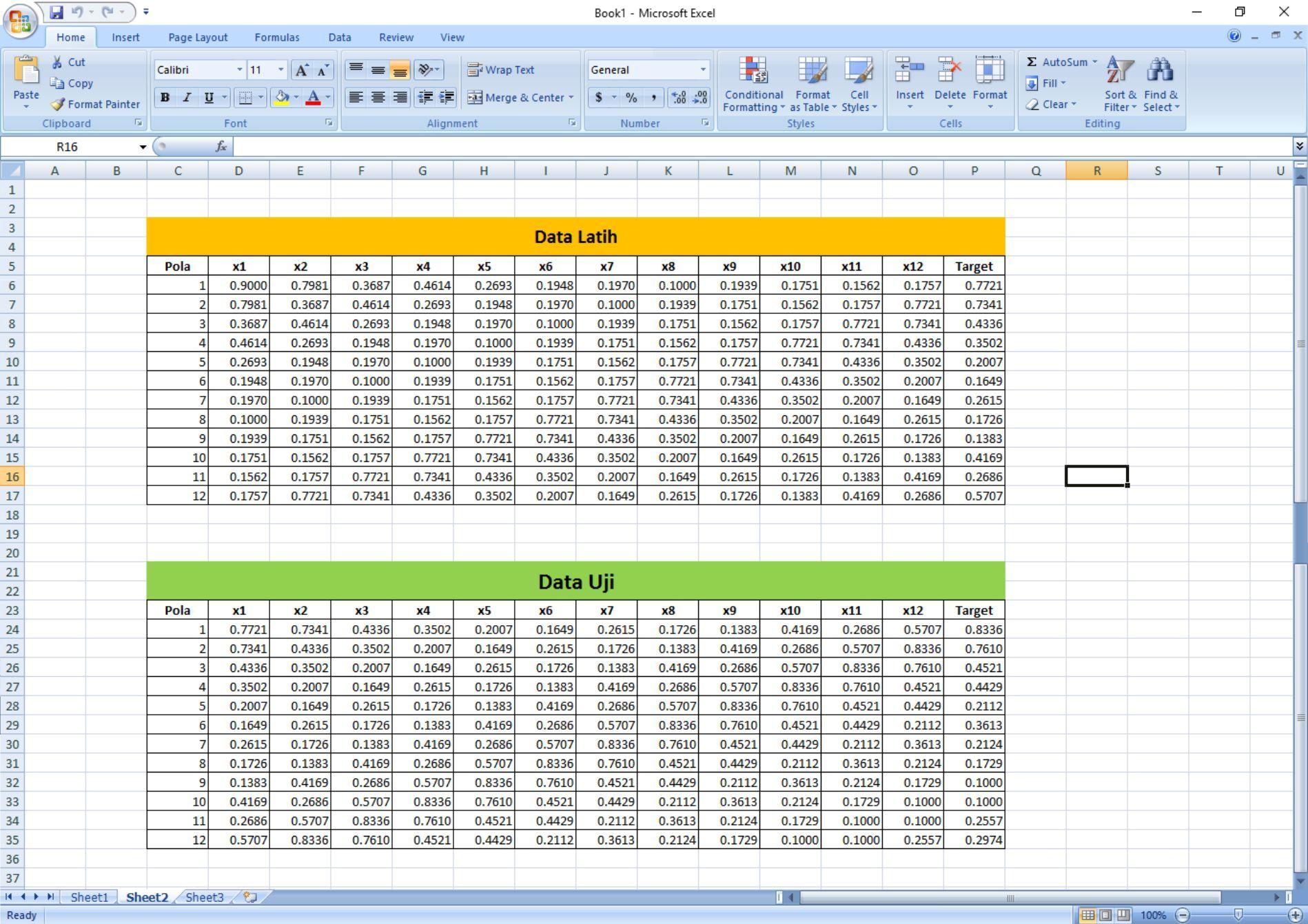 Jaringan Syaraf Tiruan Untuk Prediksi Menggunakan Matlab Buku Tutorial Dasar Pemrograman Tahun 2005 2006 Sedangkan Data Uji Curah Hujan Pada Bulan Ke 13 Sd 36 2007 Pola Masukan Proses